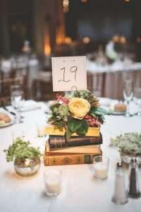 2017 Wedding Trends